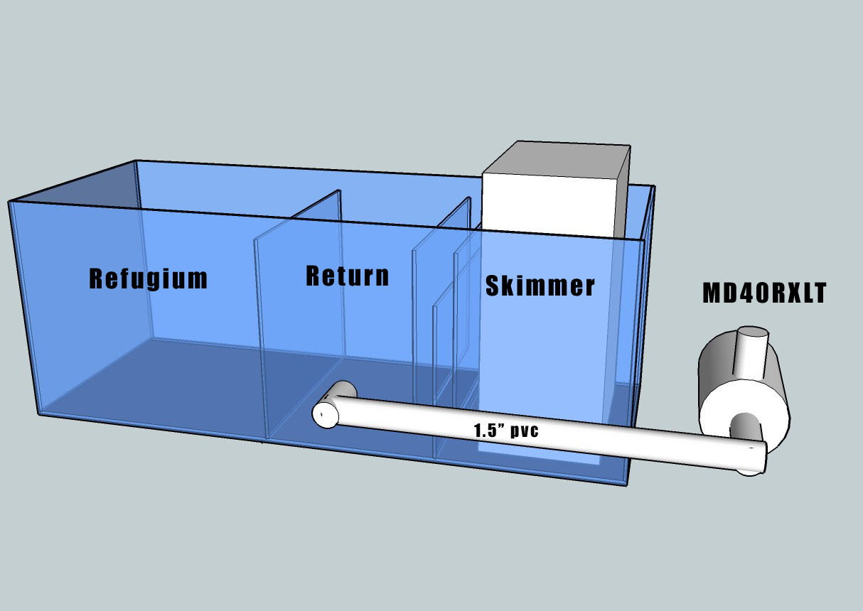 sump plan for 180g reef 3reef aquarium forums